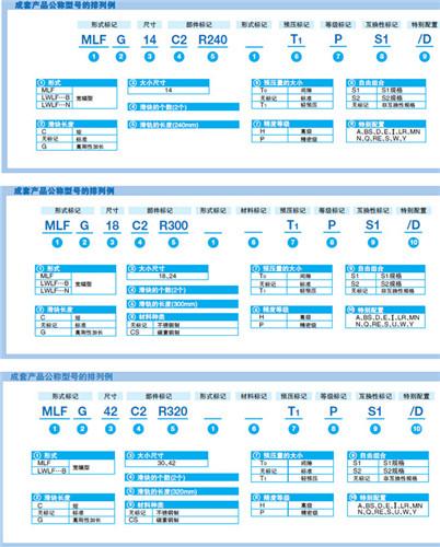 IKO导轨 LWLF MLF系列成套产品公称型号的排列例