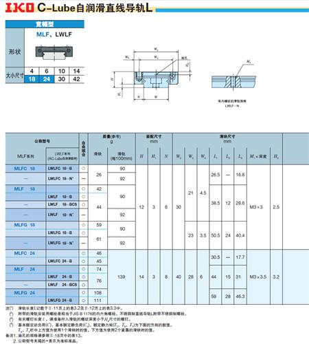 IKO导轨 LWLF MLF系列型号说明1